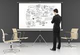 business strategy on ecran