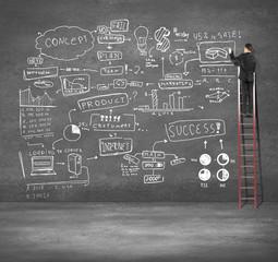 man climbing on ladder drawing business plan