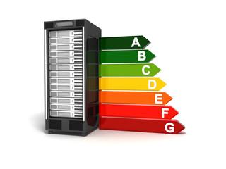 EU-Energielabel Energieeffizienz Webserver
