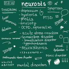 Concept Mental disorders, Neurosis