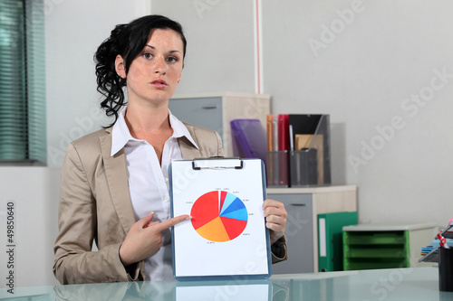 Woman explaining pie-chart
