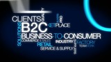 B2C business to consumer word tag cloud animation poster