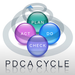 PDCA cycle #Vector Graphic