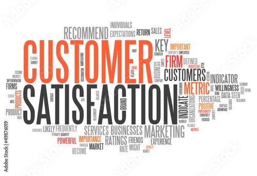 "Word Cloud ""Customer Satisfaction"""
