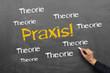 Постер, плакат: Praxis u Theorie