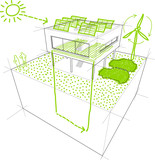 Sketches of sources of renewable energy on modern house