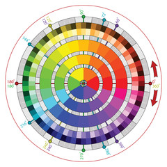 Complementary color wheel for vector artists