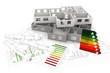 Grundrisse und Pläne, Energieeffizienz