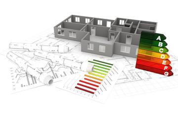 Grundriss und Pläne, Energieeffizienz