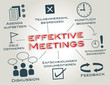 effektive meetings, meeting, optimieren, keywords, concept