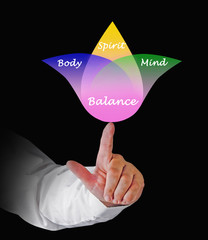 Body, spirit, mind Balance