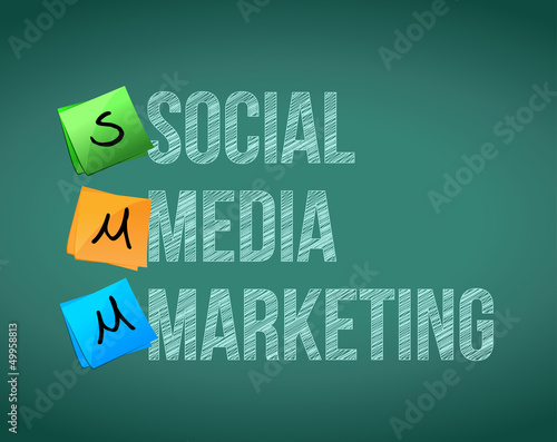 social media marketing and posts