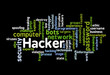 Hacker Attack Word Cloud