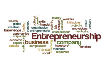 Entrepreneurship Word Cloud