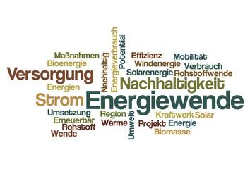Energiewende Wort-Wolke