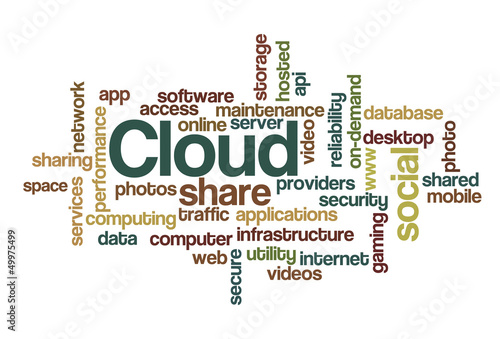 Cloud - Word Cloud