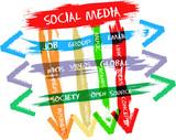 social media concept, paint strokes,vector illustration
