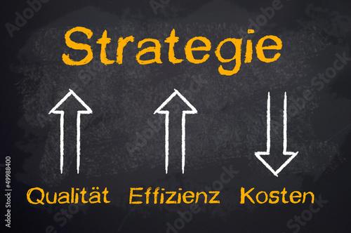 Kreidetafel  mit Strategie