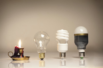 evolution of lighting, with candle, tungsten, fluorescent and LE