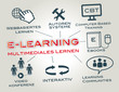 e-learning, webinar, Virtual Classroom, Tafel, Blackboard