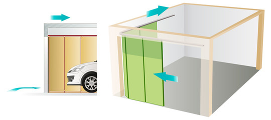 Porte garage sectionnelle lateral