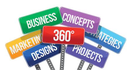 360 business concepts. color signs