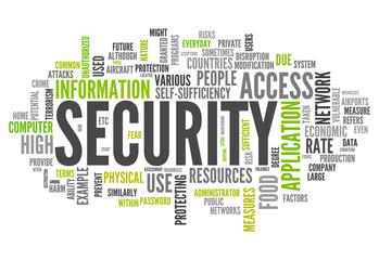 "Word Cloud ""Security"""