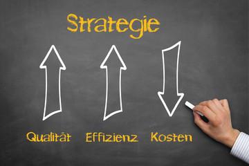 Effizienz-Konzept