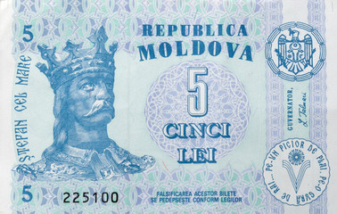 money of Moldova macro