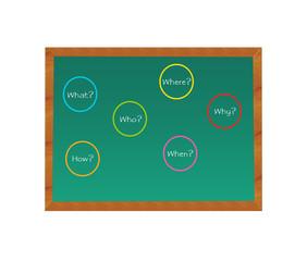 Pizarra con círculos con preguntas: qué, quien, cómo,...