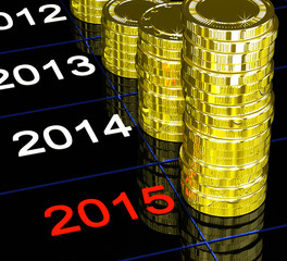 Coins On 2015 Showing Financial Visions