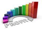 Graph - Profit