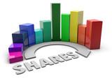 Graph - Shares