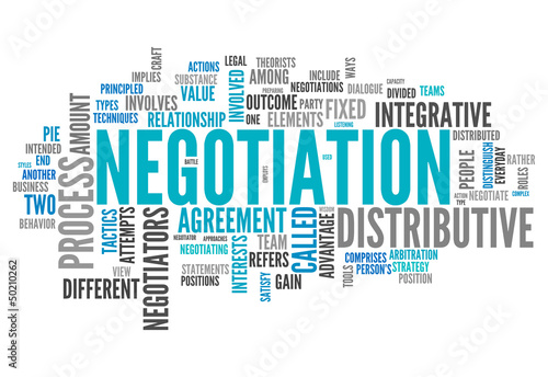 "Word Cloud ""Negotiation"""