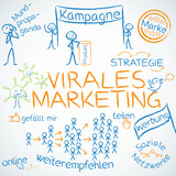 Concept, Virales Marketing