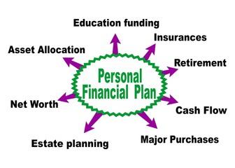 Personal financial plan