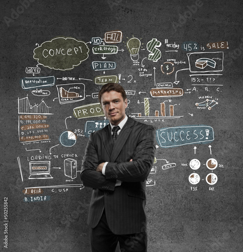 man and business concept