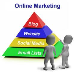 Online Marketing Pyramid Having Blogs Websites Social Media And