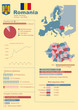 Geographic and demographic vector infographic of Romania