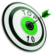 Top Ten Button Shows Best Rated
