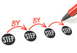 Stift- & Schriftserie: STEP BY STEP
