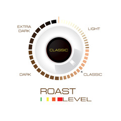 level scale coffee
