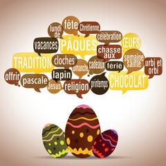 nuage de mots bulles :  pâques et oeufs