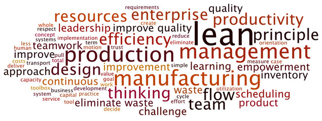 Tag Cloud: Lean