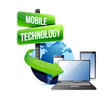 Electronic devices mobile technology