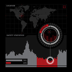 Security radar and infographics