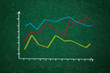 Rising graph on green chalkboard