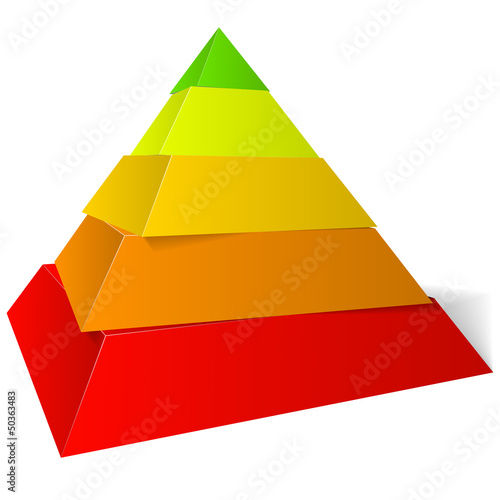 Vector pyramid five levels, pyramide vectorielle