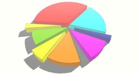 diagram round