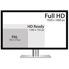 Fernseher / TV / Bildschirm - PAL, HD Ready, Full HD
